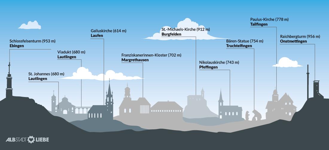 Albstadt Silhouette mit Städtebezeichnung